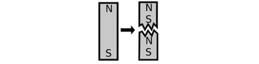 Magnet Pole Alignment Blog Photo